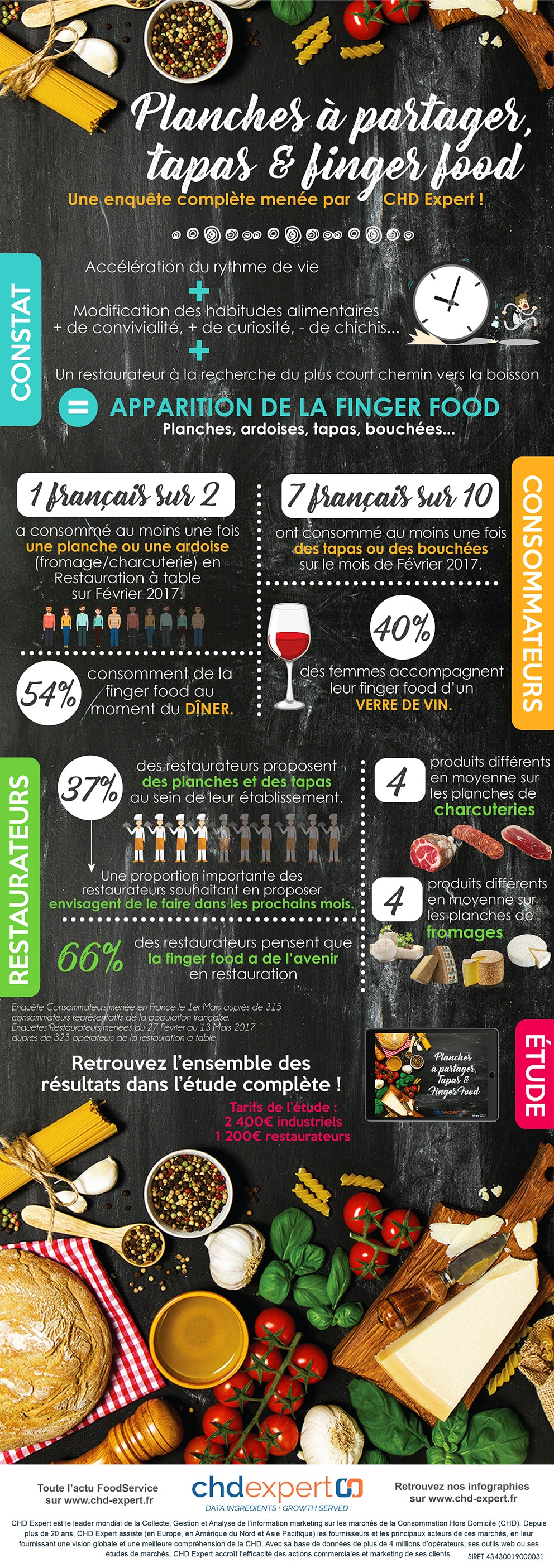 Infographie_Snacking_CHD-min
